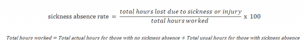Workplace Absenteeism - Sickness Absence Formula